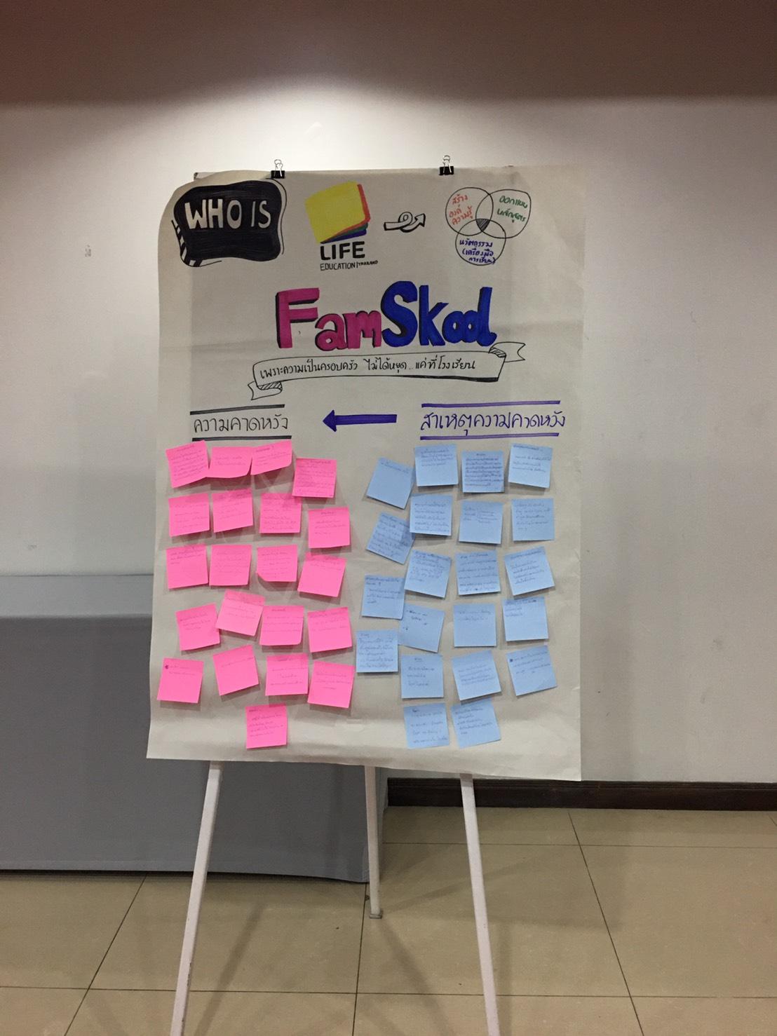 บันทึกการเดินทางของโครงการ FamSkool 2020-21 ภาคเหนือ Module 1 (5)